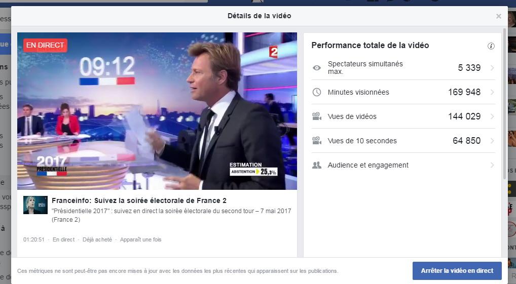 ftv facebook 2 live f2rprod